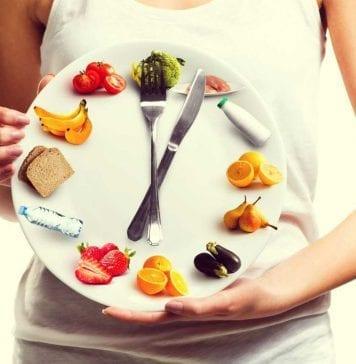 Dieta del índice glúcemico